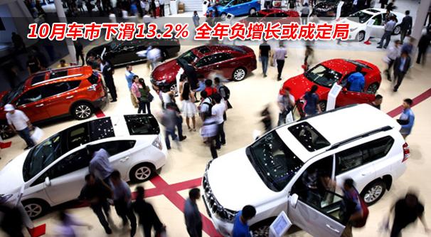 10月车市下滑13.2% 全年负增长或成定局