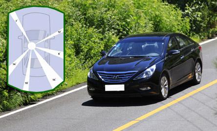 新华测 北京现代 第八代索纳塔 汽车频道高清图片