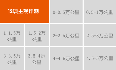 新华测起亚k2 汽车频道高清图片