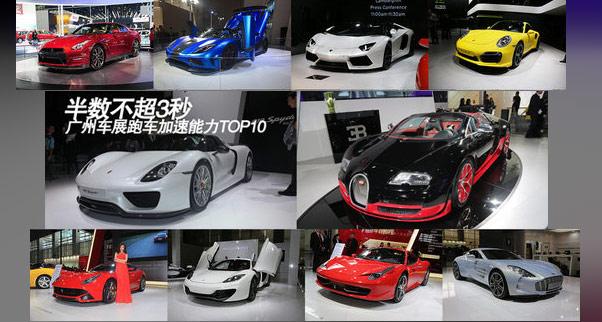半數不超3秒 廣州車展跑車加速性能TOP10