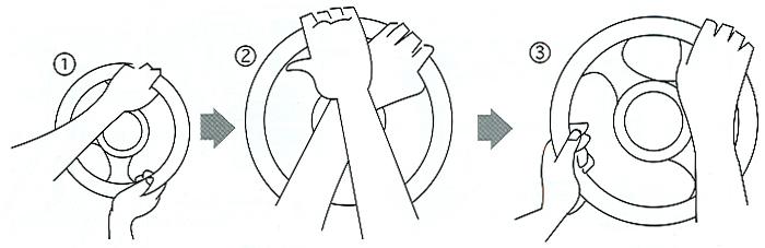 此时右手开始使力.(2)左手离开,右手拉转方向盘.图片