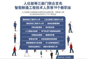 """新職業折射中國經濟""""韌性密碼"""""""