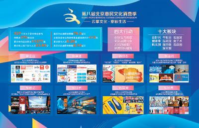 第八届北京惠民文化消费季总结展示