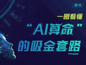 """一圖看懂""""AI算命""""的吸金套路"""