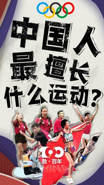 【數·百年】百年奧運 中國成績