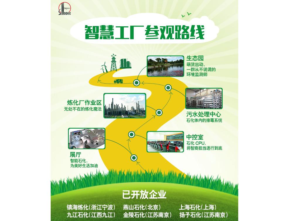 中遊路線:動物棲息的花園工廠