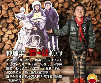 """【海報】中國石油助""""鐵騎大軍""""回家過年"""