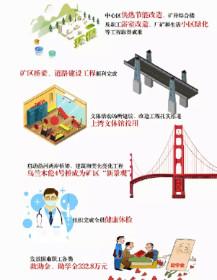 2019年神東將實施多項惠民工程