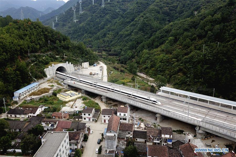 #CHINA-INTERCITY RAILWAY-TEST (CN)