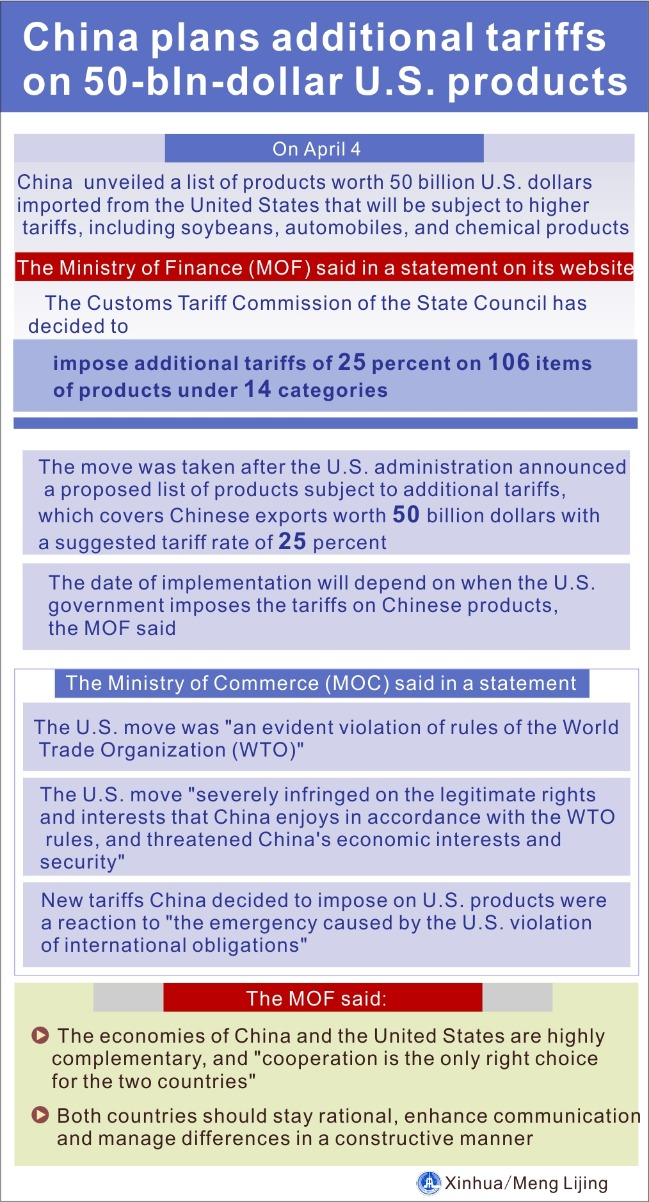 china and the wto