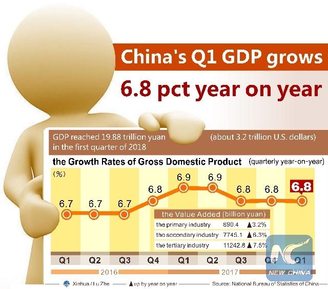 Xinhua Headlines: China's economy displays resilience amid trade