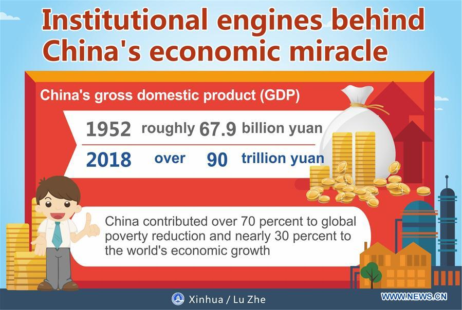 Image result for chinese economic miracle