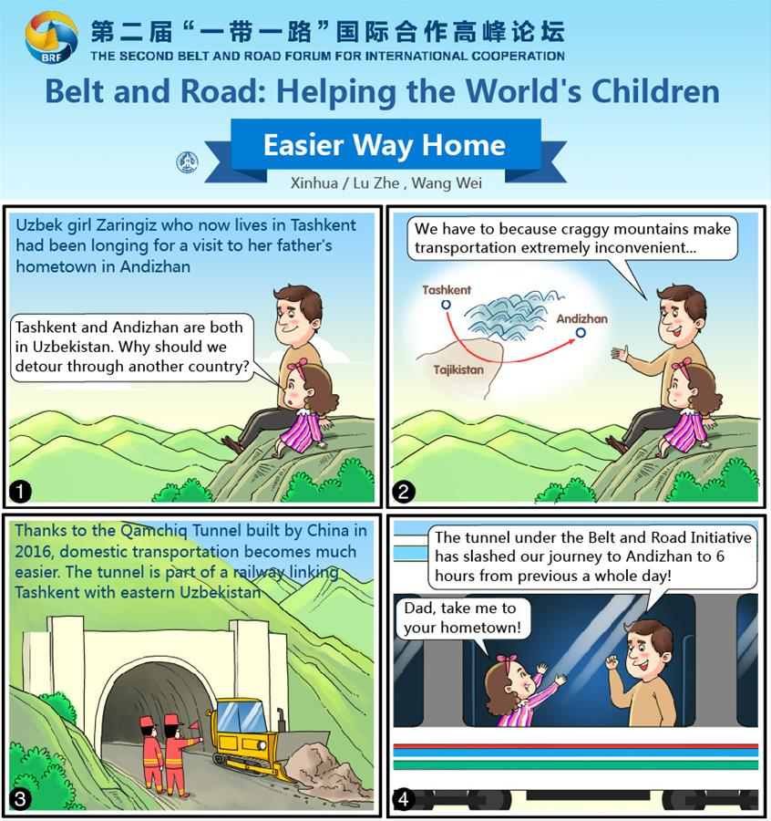 (BRF)[COMICS]中国 - 北京 - 带和道路帮助儿童(CN)