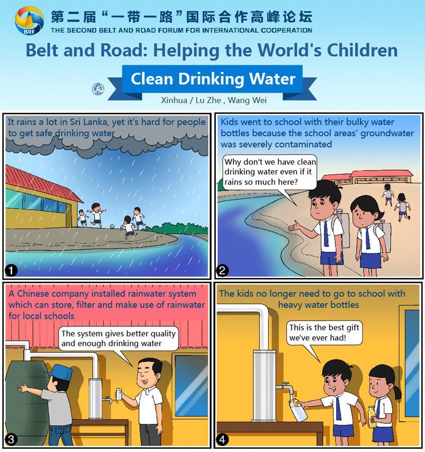 Comics: Belt and Road Initiative helping world's children