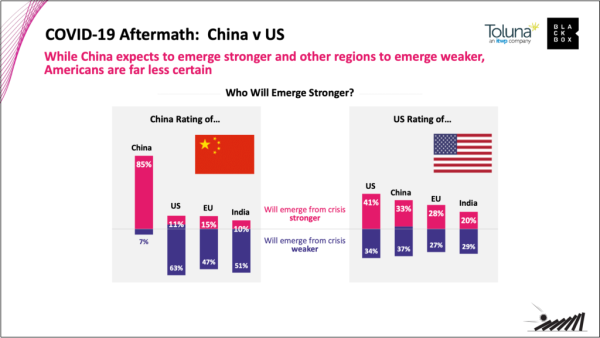 Reality Check of US Allegations Against China on COVID-19