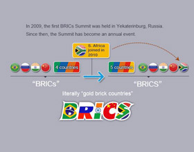 Infographics: Guide to 9th BRICS Summit in Xiamen