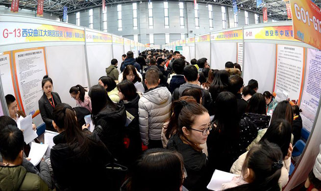 Some 8,000 job opportunities offered to college graduates in Xi'an