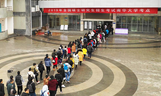 2019 postgraduate entrance exam begins