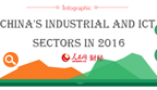 Infographic: China's industrial and ICT sectors in 2016