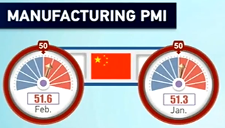 China's manufacturing, services PMIs expand in February