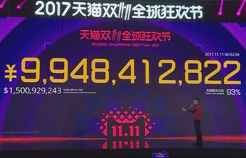 Shopping spree in China! Alibaba reports $1.51 bln of sales in 3 minutes on Singles' Day