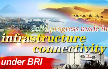 Solid progress made in infrastructure connectivity under BRI