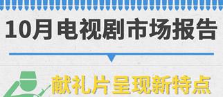 【圖解新聞】10月電視劇市場報告