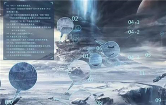 """中国科幻电影与""""想象力消费""""时代登临"""
