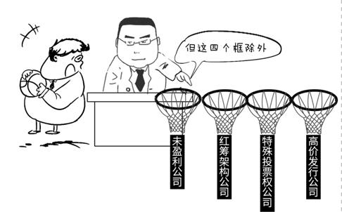 【漫畫】創業板改革都改了些什麼
