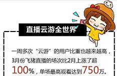 """雲生活大數據來了!""""雲旅遊""""成新寵 杭州、重慶是雲遊最多國內城市"""