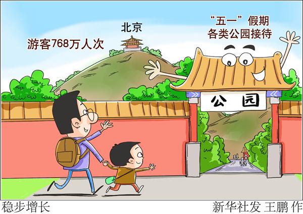"""北京:""""五一""""假期各类公园接待游客768万人次"""