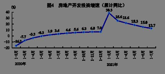 国家统计局gdp_国家统计局:7月国民经济延续稳定恢复态势