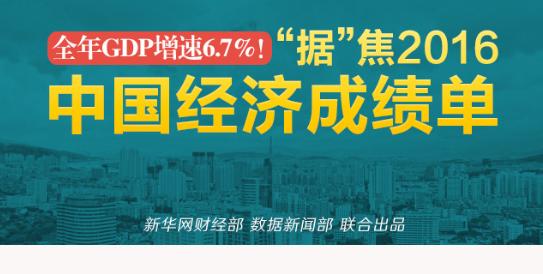 """全年GDP增速6.7%!""""據""""焦2016中國經濟成績單"""