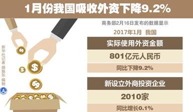 图表:1月我国吸收外资下降9.2%