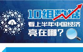 10組數據看上半年中國經濟亮點