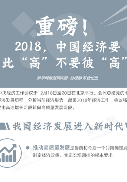 """2018,中国经济要此""""高""""不要彼""""高"""""""