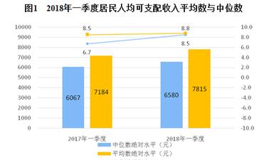 2000年人均工资_江苏2018人均工资