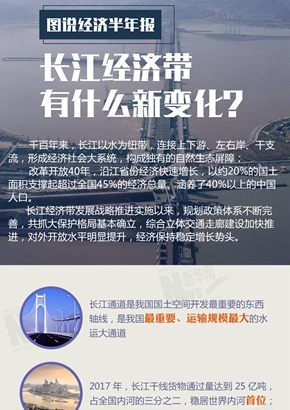 長江經濟帶有什麼新變化?