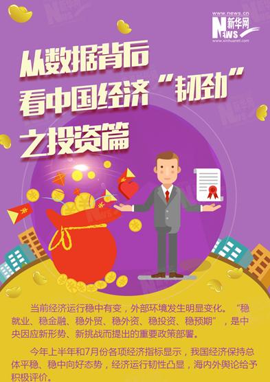 """中国经济""""韧劲""""之投资篇"""