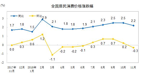 2018经济数据公布间_2018年北京经济数据发布