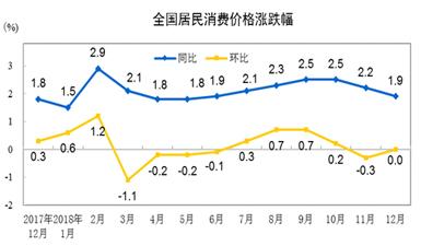 20200gdp_全年增长3.7 ,江苏GDP破10万亿 直追韩国