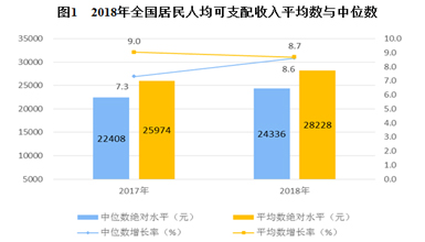 2019年上海经济数据_经济数据超预期 这一板块存在强烈补涨预期