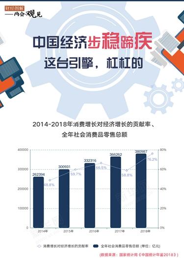 中国经济步稳蹄疾 这台引擎,杠杠的!