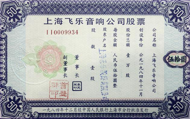 中國資本市場發展歷程大事記
