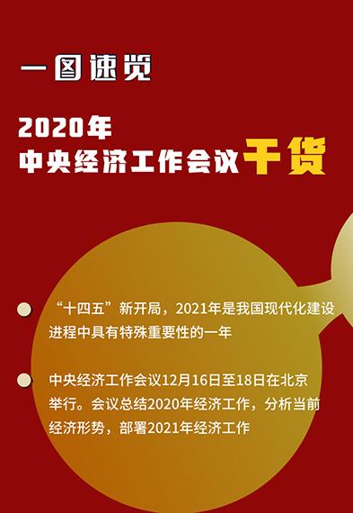 一图速览2020年中央经济工作会议