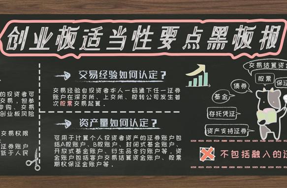 【漫画】创业板适当性要点黑板报