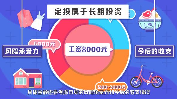 月薪8000元,每月基金定投多少钱