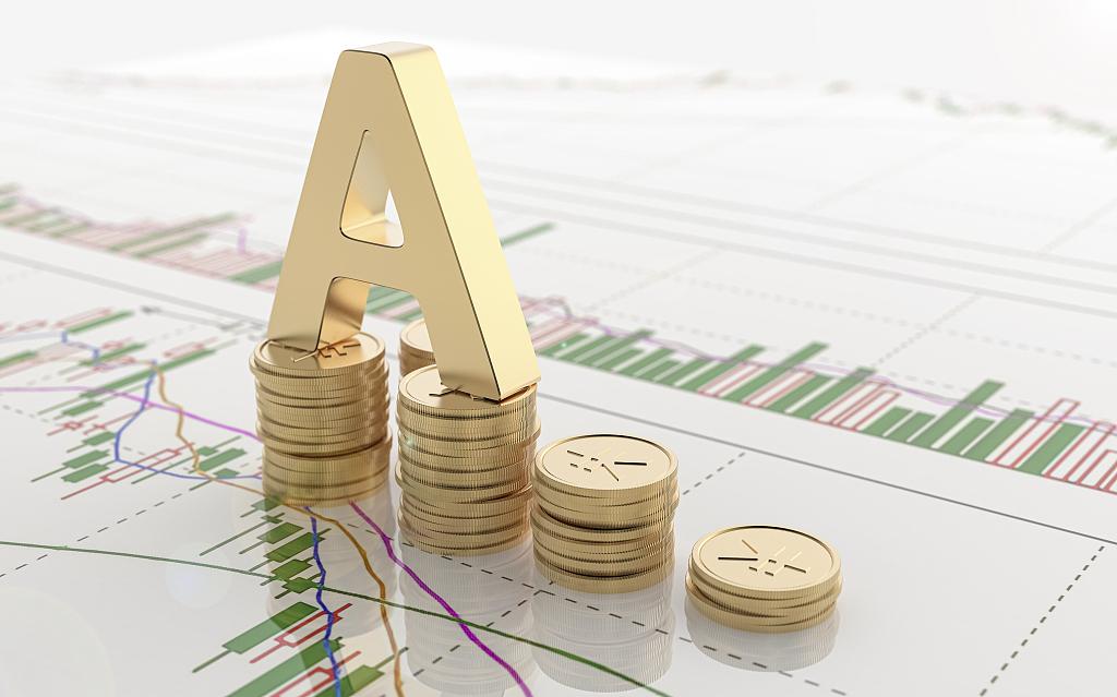 基金理財二十問:基金名稱中的A、C等字母代表什麼