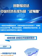 """图解财经:用数据说话 中国经济表现为何""""超预期"""""""