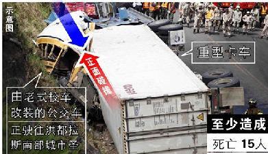 洪都拉斯發生嚴重車禍